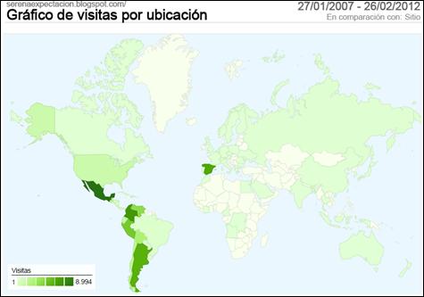 Países desde nos visitáis