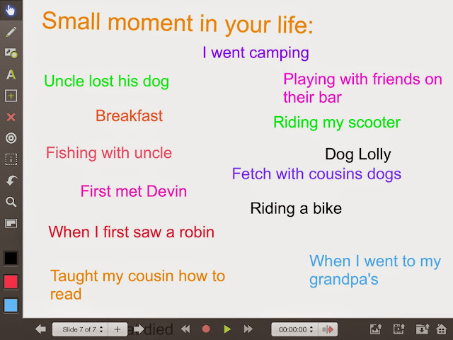 Writing Workshop - Small Moment Anchor Chart | Classroom ...