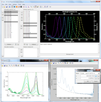 a|e - UV-Vis-IR Spectral Software - The fluorescence laboratory
