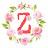 Zeppy Nawang Aji avatar image