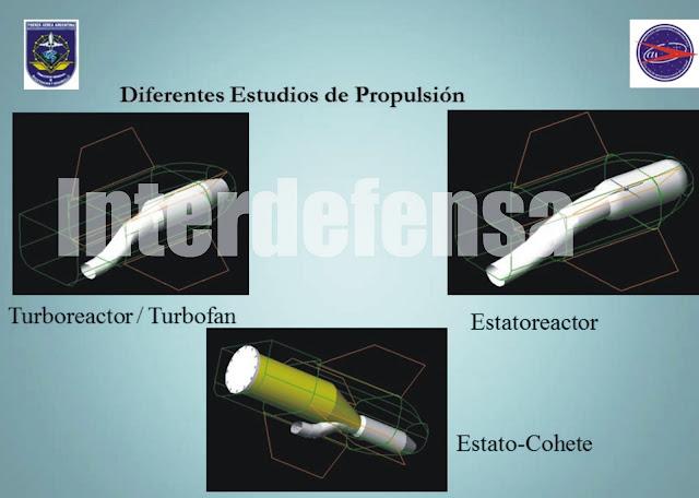 DARDO II, B, C, datos técnicos. 33