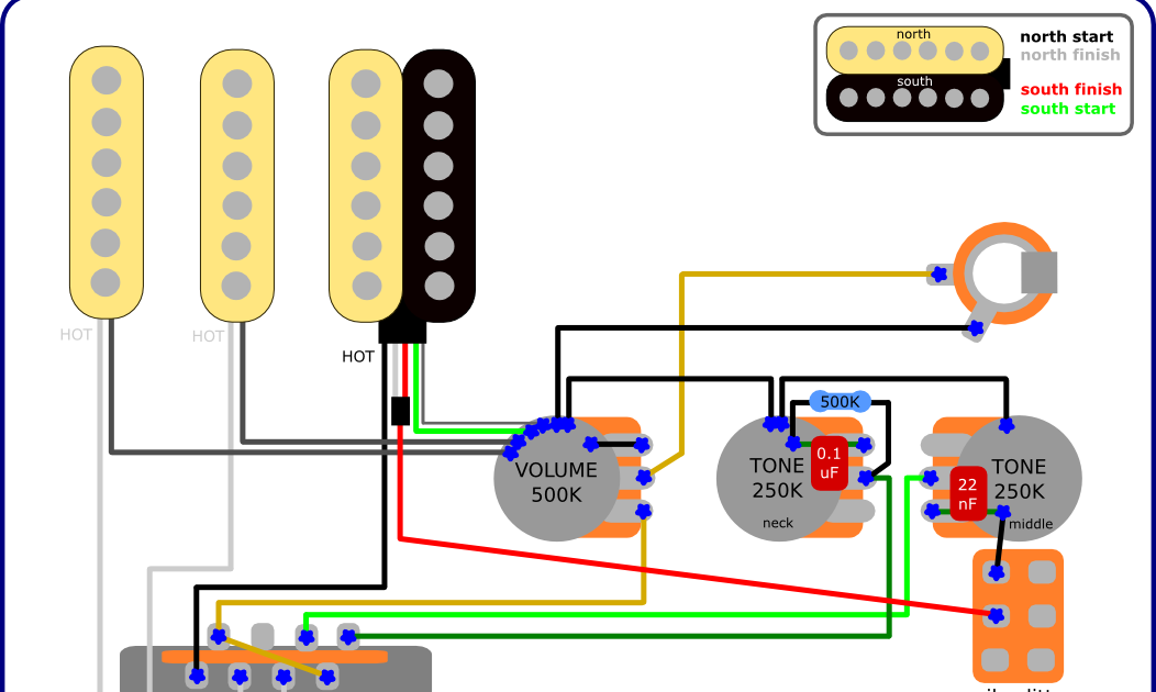 guitar wiring diagram 2 humbucker guitar wiring diagrams description fatstrod guitar wiring diagram humbucker