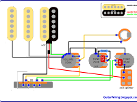 Wiring Diagram Stratocaster