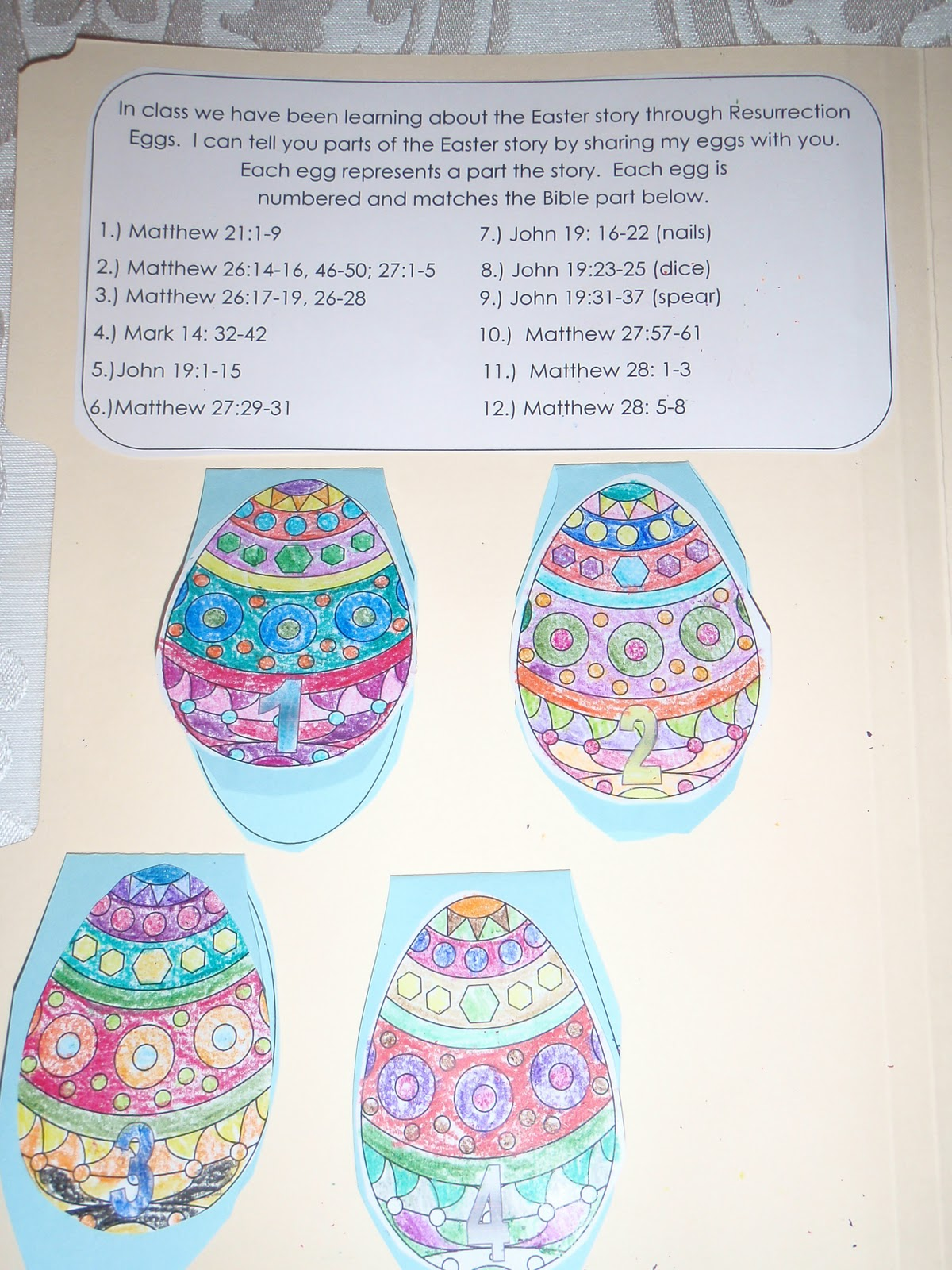 This is a photo of Smart Resurrection Egg Story Printable