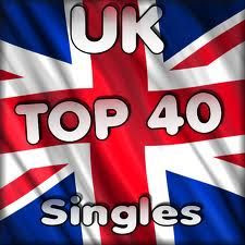 Download – UK Top 40 Singles Chart 27.01.2013