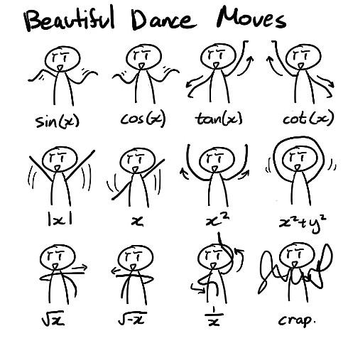 Математика на дискотеке - Математическое описание танцевальных движений...
