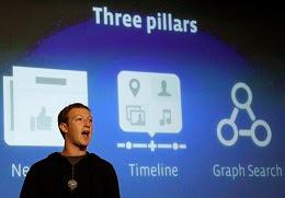 Motor de Búsqueda Social de Facebook