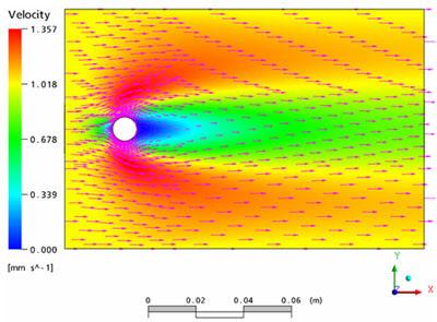 Моделирование процесса гальванического покрытия electromagnetics@cfx. Движение жидкости