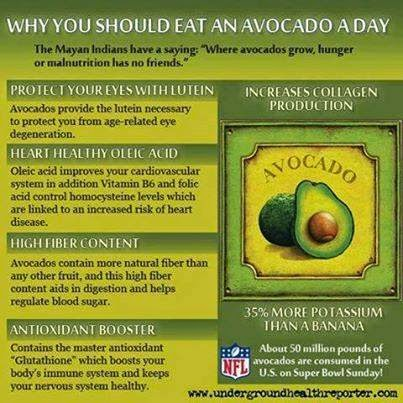 Health Tips: Why Should I Eat An Avocado A Day ?