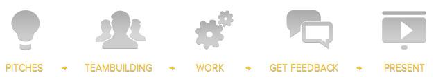 Situación actual en España: Fuga de Talento y Oportunidades de negocio
