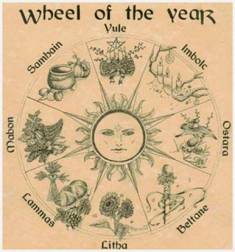 Celebrations Of The Wheel Of The Year
