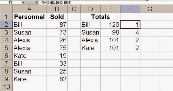 Hàm Rank trong Excel giúp bạn sắp vị trí nhanh chóng 1