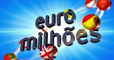 O que fazias se te saisse o Euromilhões?