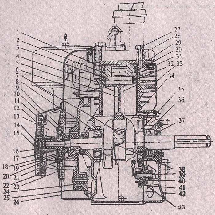 Двигатель ДМ-1Д (продольный