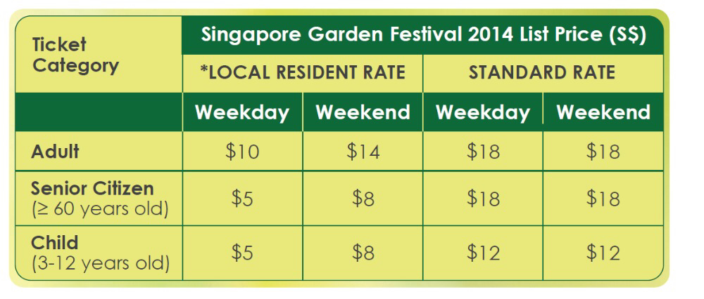 Singapore Garden Festival : In Full Bloom | The Wacky Duo | Singapore  Family Lifestyle And Travel Portal |Managed By The Wacky Company