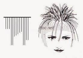 cat toc nu nang cao nguyen ly thiet ke 5 Cắt tóc nữ nâng cao: Nguyên lý thiết kế