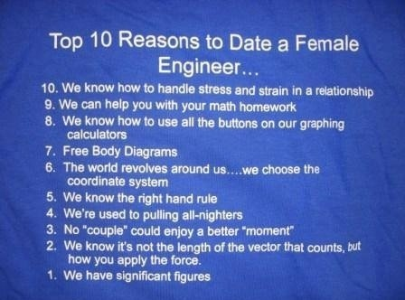 Top 10 Reasons To Date A Female Engineer