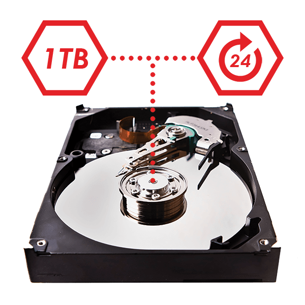 Security grade hard drive for IP cameras