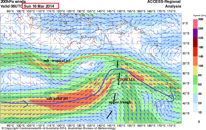 200hpa jet 16th March 2014 Australia