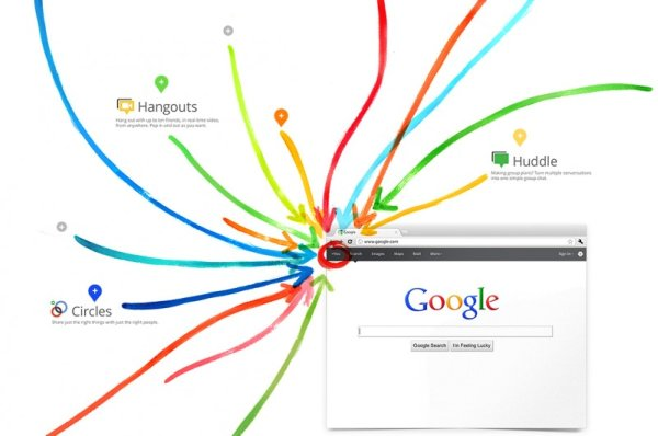 Consejos de uso de Google+