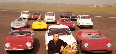 Carlo Abarth and Company