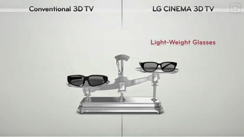 Light weight 3D glasses 3D LG Cinema 3D Smart TV
