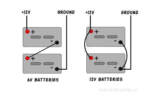 rv net open roads forum what batteries should i buy 2 12. Black Bedroom Furniture Sets. Home Design Ideas