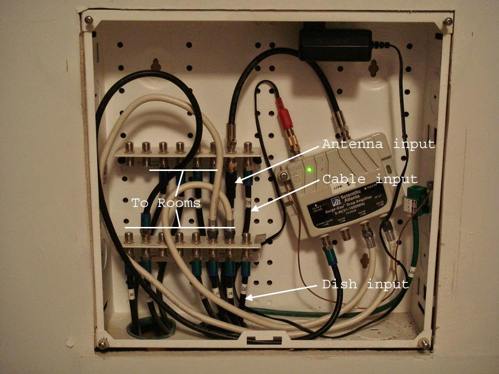 home cable wiring schematic wiring coax (rg6) for the home - avs forum | home theater ...