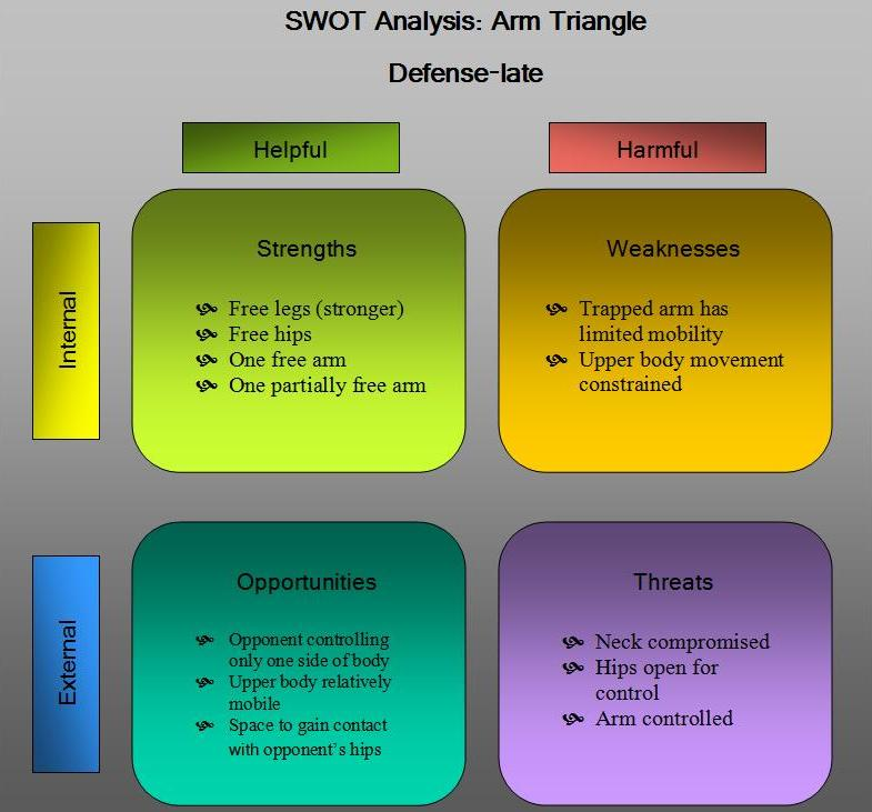 eharmony swot analysis Swot analysis micro-environment: strengths and weaknesses a) product eharmony penetrated the online dating market by being the first website that scientifically matches its customers by resolving the stated problems.
