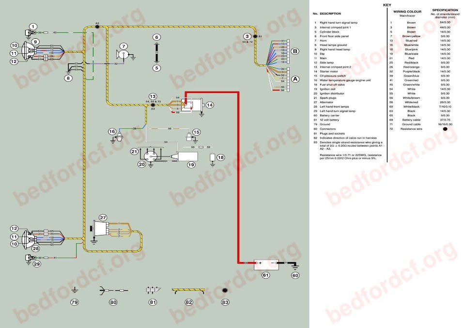 petrol+front bedford cf org \u2022 view topic wiring diagrams 1976 80 lhd models ratcliff tail lift wiring diagram at eliteediting.co