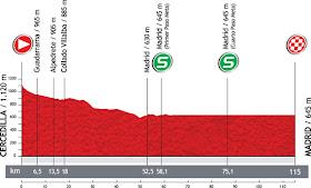 La Vuelta 2012. Etapa 21. Cercedilla – Madrid. @ Unipublic