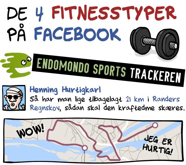 STRIBE FRA METROXPRESS: De 4 fitnesstyper på facebook