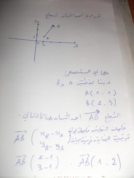 كيفية قراءة وحساب احداثيات شعاع DSCF5300.JPG