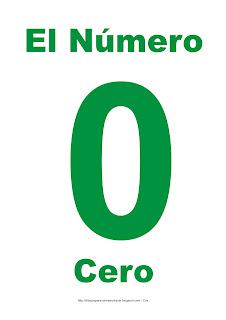 Lámina para imprimir el número cero en color verde
