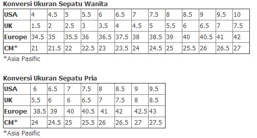 Tabel Ukuran Sepatu Indonesia Dan Amerika Z Soalan