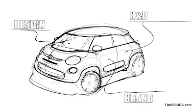 Fiat 500L design brief