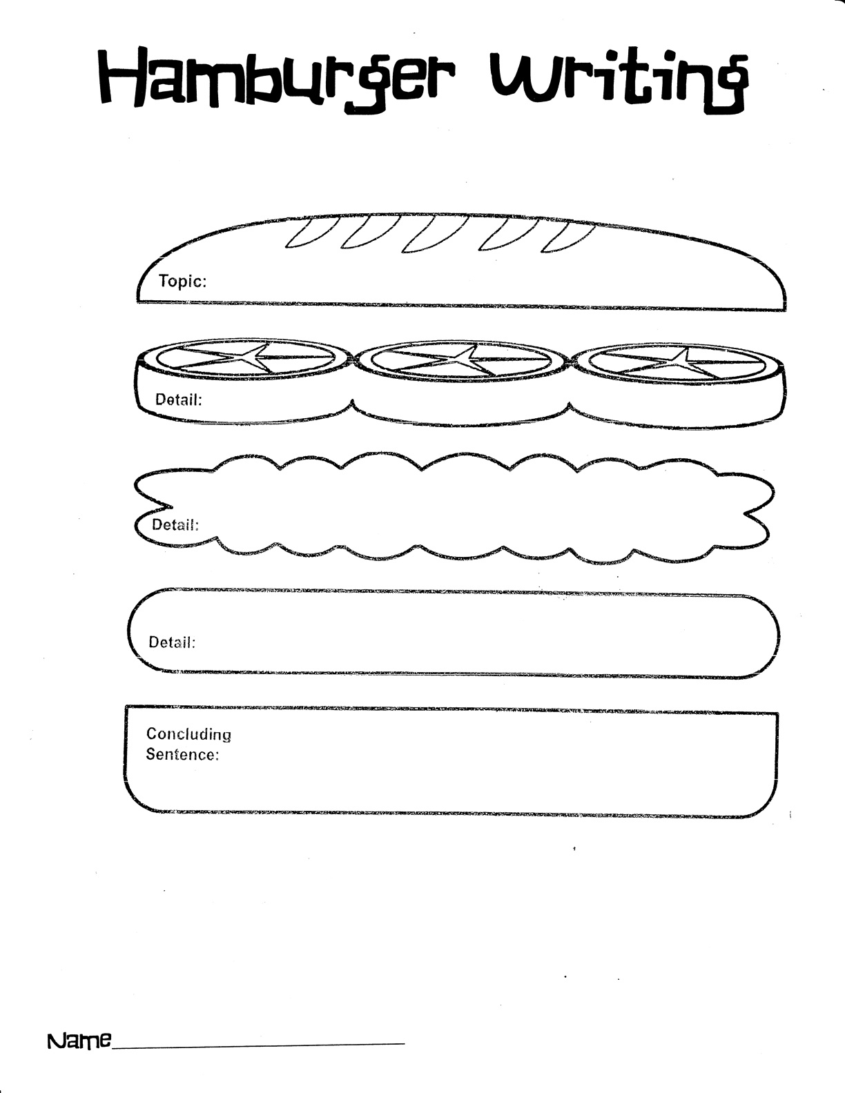 What the Teacher Wants!: Hamburger Writing