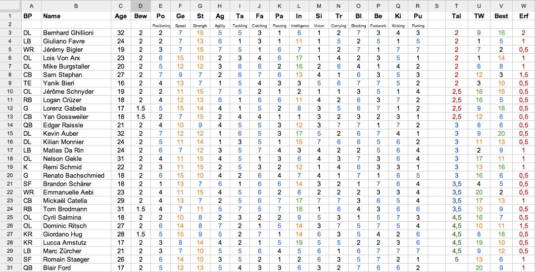 VlookUP - mit mehreren gleichen Ergebnissen Office-Loesung.de