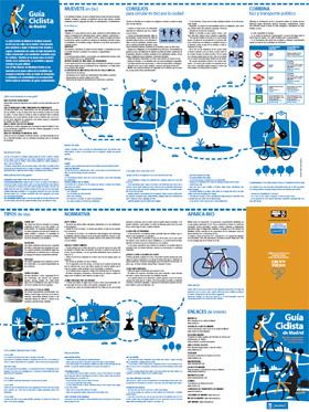 Guía Ciclista de Madrid
