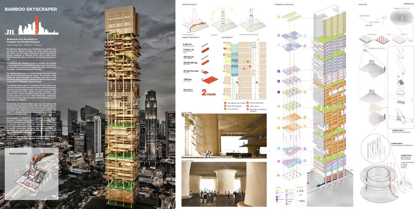 Singapore: SINGAPORE BAMBOO SKYSCRAPER COMPETITION - WINNERS