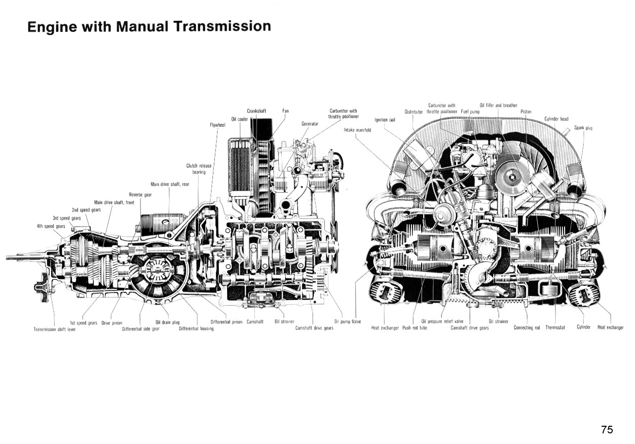 vw engine motor mount diagram  vw  free engine image for