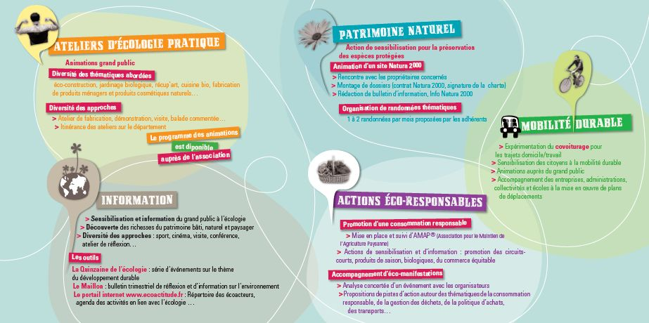 Häufig Au fil des Séounes : Ecologie et citoyenneté: Vie de l'association HK11