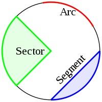 Kelvin's Online Maths: Rules of Circle Geometry