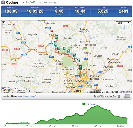 Ruta en bici de Madrid a Segovia por el Camino de Santiago, julio 2012 - pincha en el mapa para verlo en RunKeeper