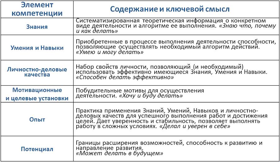 Нормативные документы по информационной безопасности инструкция системного администратора