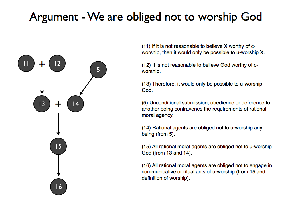What is a fundamentalist approach to the bible? - GCSE Religious ...