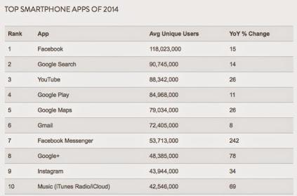 app 2014