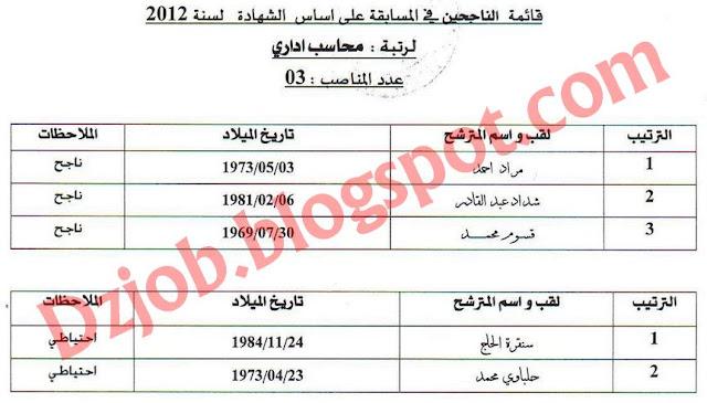 القائمة الاسمية للناجحين في مسابقة توظيف اداريين بجامعة الجلفة 2012 55.jpg