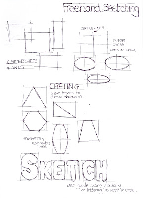 how to get better at sketching