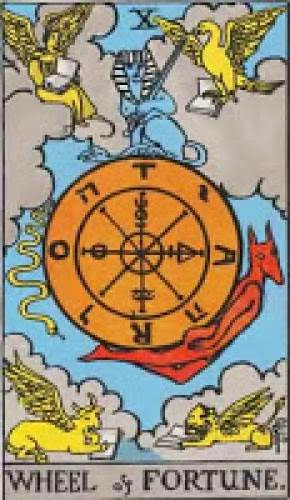 Card Meaning For Wheel Of Fortune Rws And Fortune Thoth